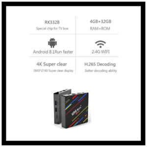 Android Box | Find New, Used, & Refurbished Phones, TVs, Gaming