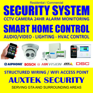 SMART HOME  | Security Camera Installation | CCTV