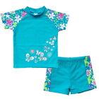 UV-Sonnenschutzkleidung für Mädchen