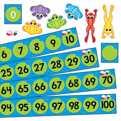 Frog Pond Number Line - Frog Pond Number Line Bb Set