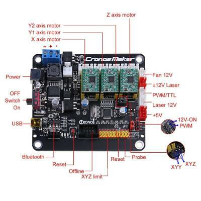 Cnc 301824181610 Grbl 1.1 3 Axis Stepper Motor 2 Y Usb Driver Controller Board