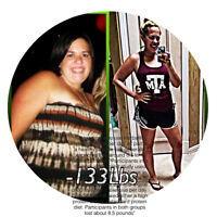 FREE Wellness Profile! Lose Weight and Feel Great!