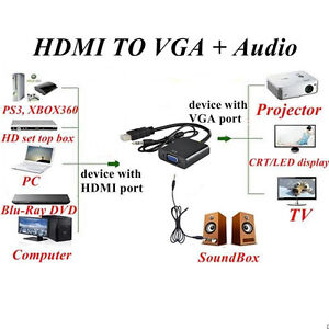 HDMI male to VGA female coverter for monitors without HDMI!