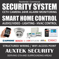 SMART HOME SOLUTIONS- STRUCTURED WIRING - CCTV CAMERA