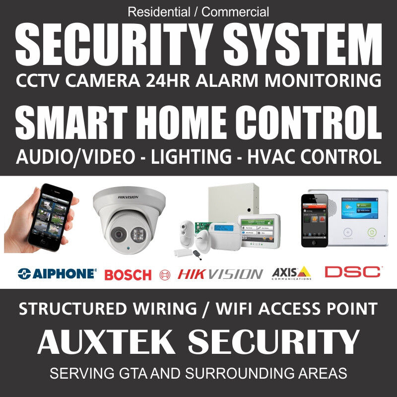 cctv wiring for home
