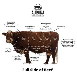 Farm to Plate ~Beef Sides for Sale