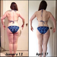 A Realistic Approach To Get You RESULTS! 21 Day Fix *