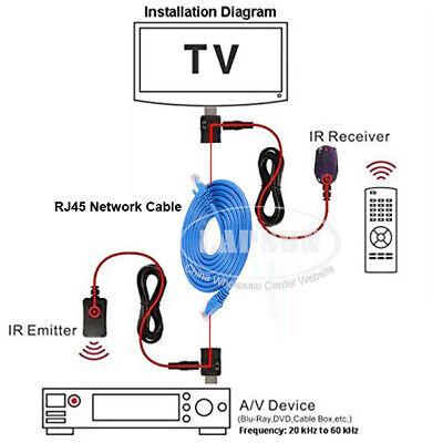 HDMI Remote Control IR Infrared Extender Repeater Emitter RJ45 F/ TV Box XBOX AU