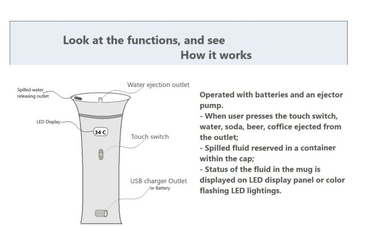 Smart fountain mug two utility patents(US and China), for sale