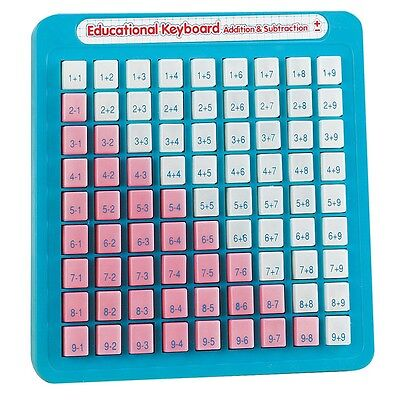 Small World Toys Pluses and the Minuses Educational Math Keyboard with 81 keys