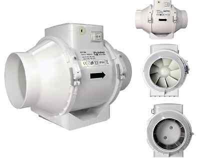 Rohrlüfter,Rohrventilator, Gebläse dalap AP Ø125mm- mit Schalter (3001)