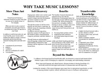 Piano/Guitar/Drum/Ukulele Lessons