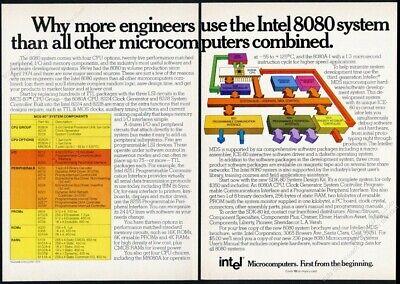 1976 Intel 8080 computer illustrated vintage print ad