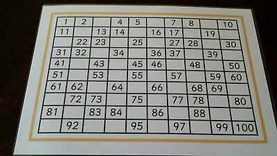 Missing numbers square -  A4 Laminated Poster- first maths -  ks1 reception