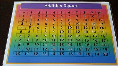 Addition Square -  A4 Laminated Poster- first maths -  ks1 reception