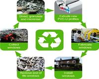 "SAVE $ 1000  ""  NATIONAL  RECYCLING  PROGRAM  """