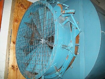 Industrial Fan Blower Twin City Backward Inclined Bc-swsi-365