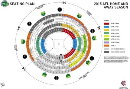 Richmond vs GWS Preliminary final x 2 tickets LEVEL 1 on the WING
