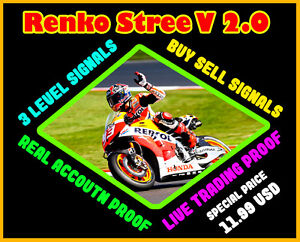Renko Street system V 2.0 | Forex Winners | Free Download