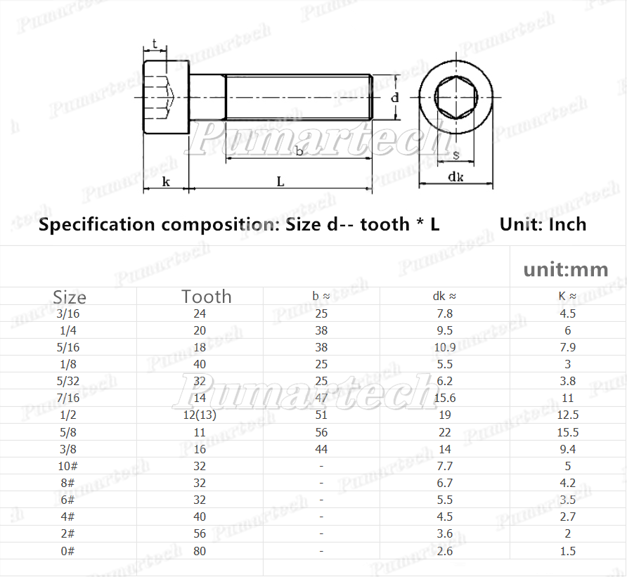 0#-80UNF Fine-tooth Hex Socket Cap Head Screw Bolt Nut Inch series 304 Stainless