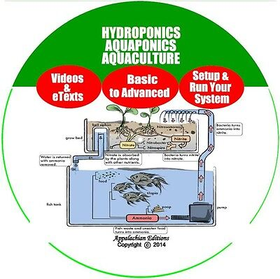 Soilless Gardening & Fish Culture / Hydroponics,Aquaponics,Aquaculture on CD