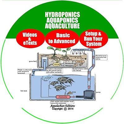 Soilless Gardening & Fish Culture / Hydroponics,Aquaponics,Aquaculture on CD