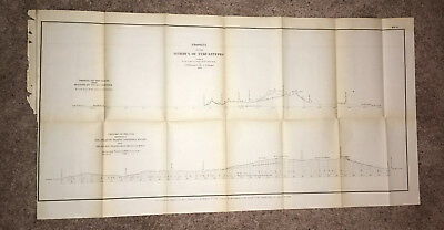1866 Sketch Map of Profiles of Isthmus of Tehuantepec from 1851 Surveys