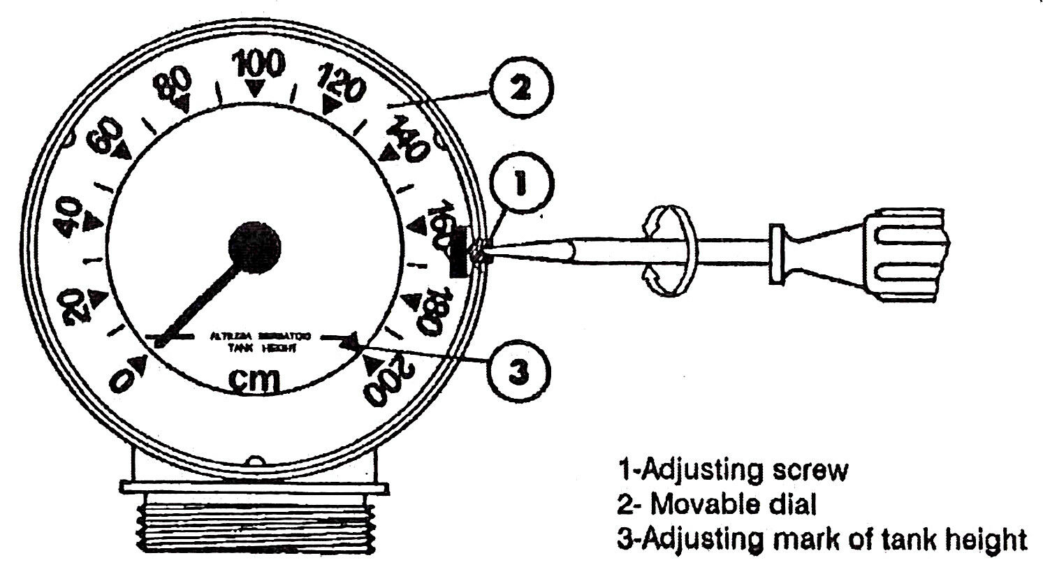 water level tank gauge