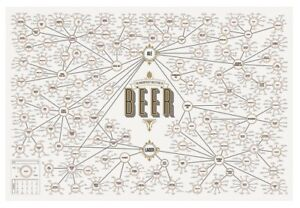 "Beers of the World Wall Map Poster 40""x60"""