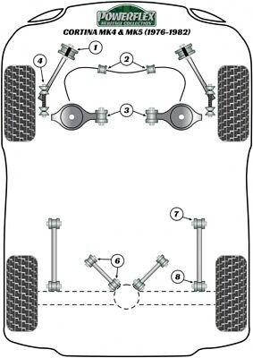 For Ford Cortina MK4 / MK5 Powerflex Heritage Bush Kit