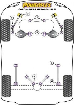 Powerflex Suspension Bush Kit For Ford Cortina Mk4/mk5