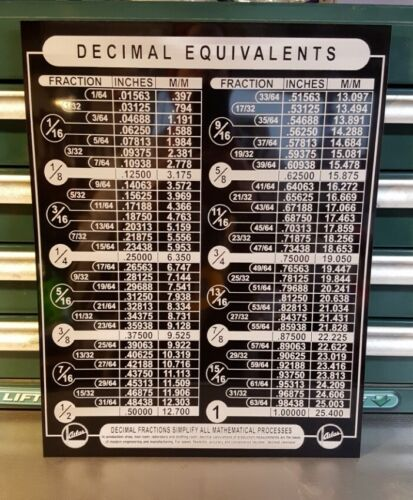 ATLAS PRESS DECIMAL EQUIVALENTS CHART MACHINIST LATHE TOOL SHOP POSTER Aluminum