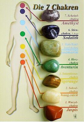 Die 7 Chakren Tafel - Heilsteine und Chakra-Zuordnung