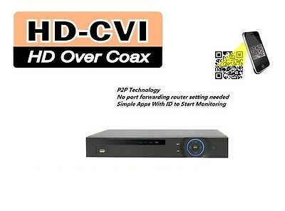 4ch tribrid(HDCVI, IP & analog) DVR, 1080P resolution-NO HDD