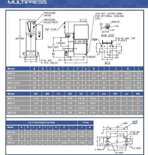 12 Ton Multipress