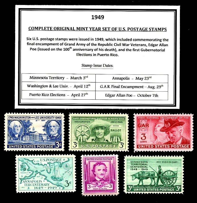 1940 Complete FAMOUS AMERICAN SET of Mint POSTAGE STAMPS MNH U.S