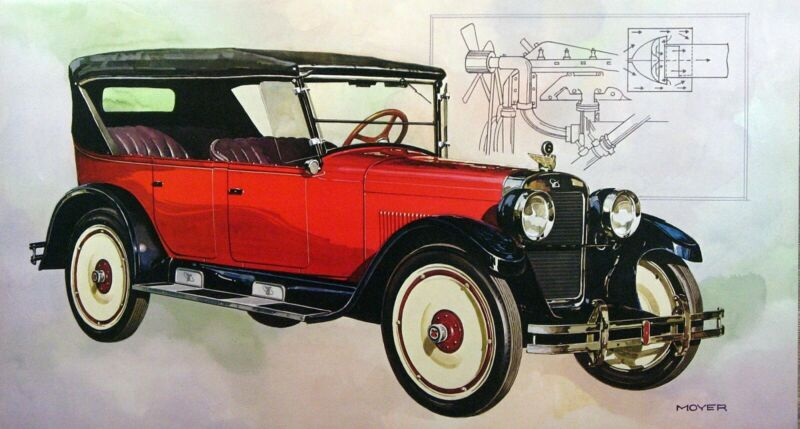 "TRW ""ENGINEERING INNOVATIONS"" 1985 CALENDAR FOLIO SET 12 AUTOMOBILE LITHO PRINTS"