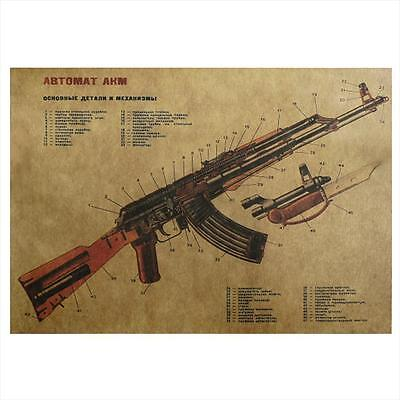 Vintage Style Home Decor (Large Vintage Home Decor Style AK47 Improved Structure Chart Retro Paper Poster)