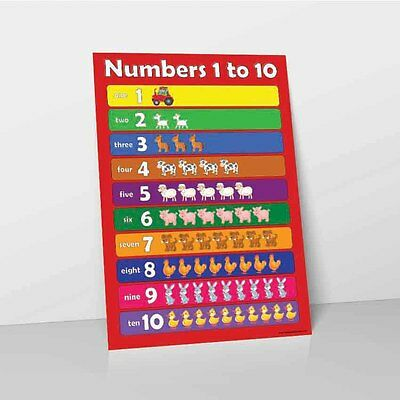 LEARN COUNTING 1-10 EDUCATIONAL NUMBER NUMBERS KIDS REVISION POSTER WALL CHART