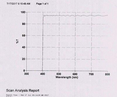 Optical Interference Filter 400alp 25mm Barrier Uv 3rdmil Deep Blue 95 Vis T