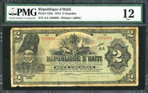Haiti, Republique d