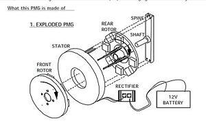 Manuale-Alternatore-Magneti-Permanenti-x-generatore-eolico-idro-elettrico-Dinamo