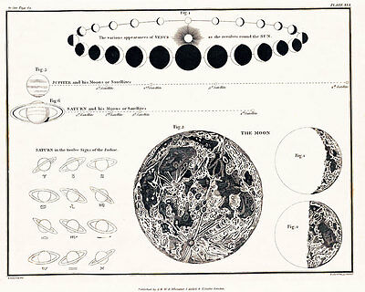 Astronomy Celestial Atlas Jamieson 1822 Plate-30 Art Paper or Canvas Print