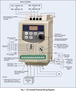 Teco ev 3hp 240v single to 3 phase inverter converter for for Vfd for 3hp motor