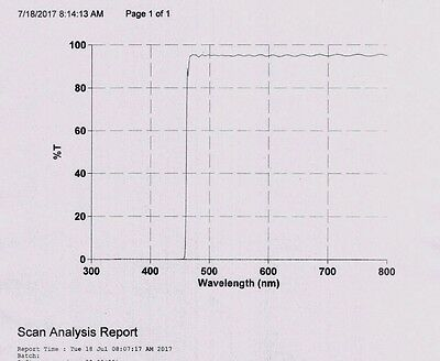 Optical Interference Filter 460alp 25mm Barrier Uv 3rdmil Deep Blue 95 Vis T