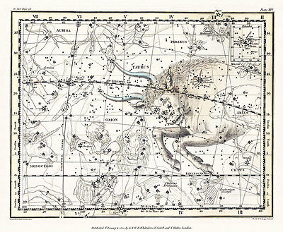 Astronomy Celestial Atlas Jamieson 1822 Plate-14 Art Paper or Canvas Print