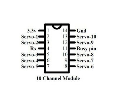 Alaonix Easy 10 Channel Pwm Servo Motor Controller Module For Arduino Pic......