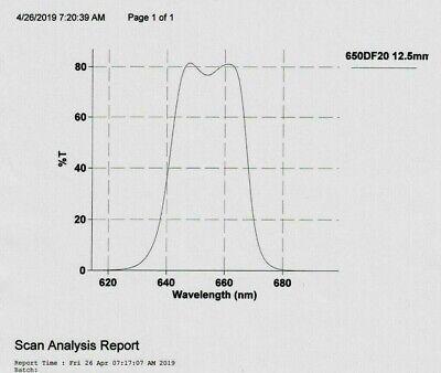 Optical Filter 650df25 12.5 Mm Omega Machine Vision