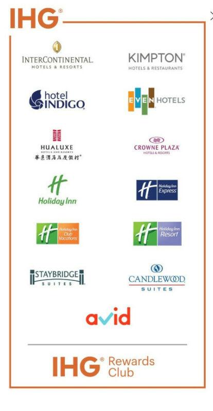 IHG 40K. Points Redemption Worldwide (Intercontinental And Crowne) Travel Nights