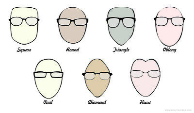 best glasses for long face shape « Neo Gifts
